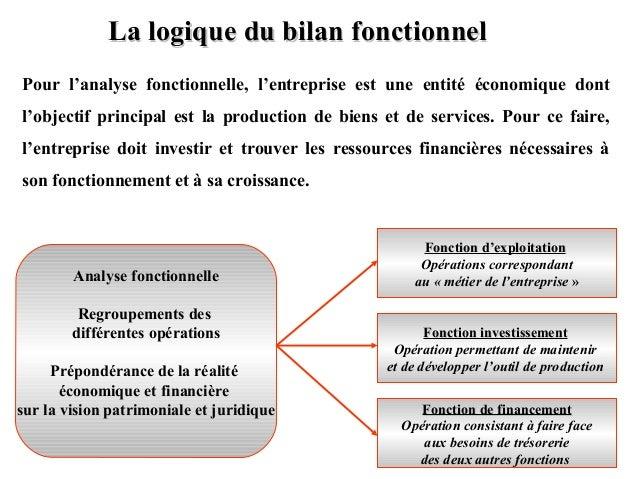 analyse par les ratios financiers pdf