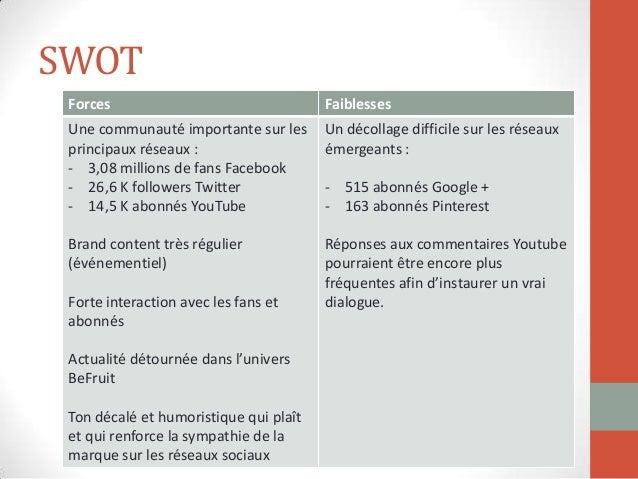 Facebook – SWOT analysis