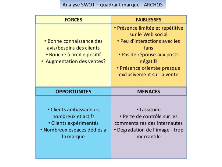 Analyse SWOT – quadrant marque - ARCHOS<br />FORCES<br />FAIBLESSES<br />MENACES<br />OPPORTUNITES<br /><ul><li> Bonne con...