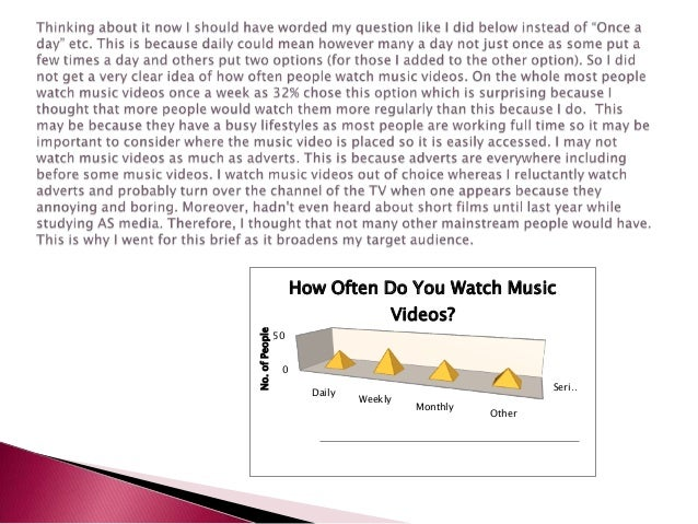What do you like the most in music videos?