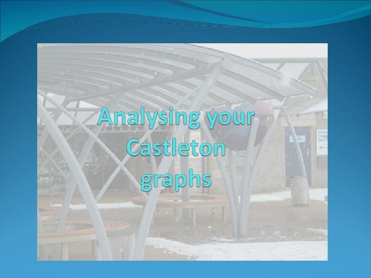 Analysing Your Castleton Graphs