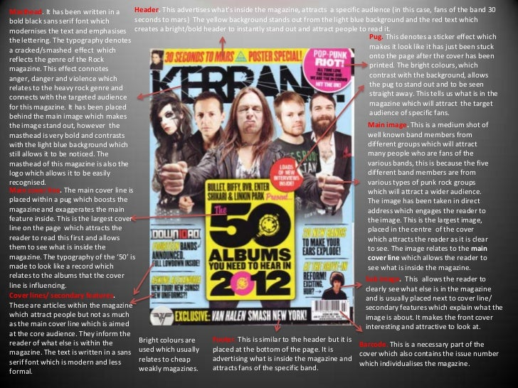 Masthead. It has been written in a        Header. This advertises whats inside the magazine, attracts a specific audience ...