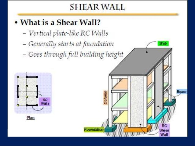 Design Of Building Frame With Shear Wall