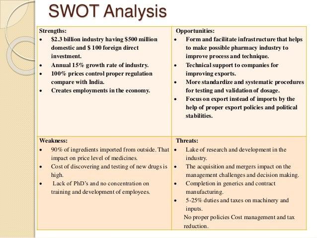 swot analysis of pakistan hotel industry