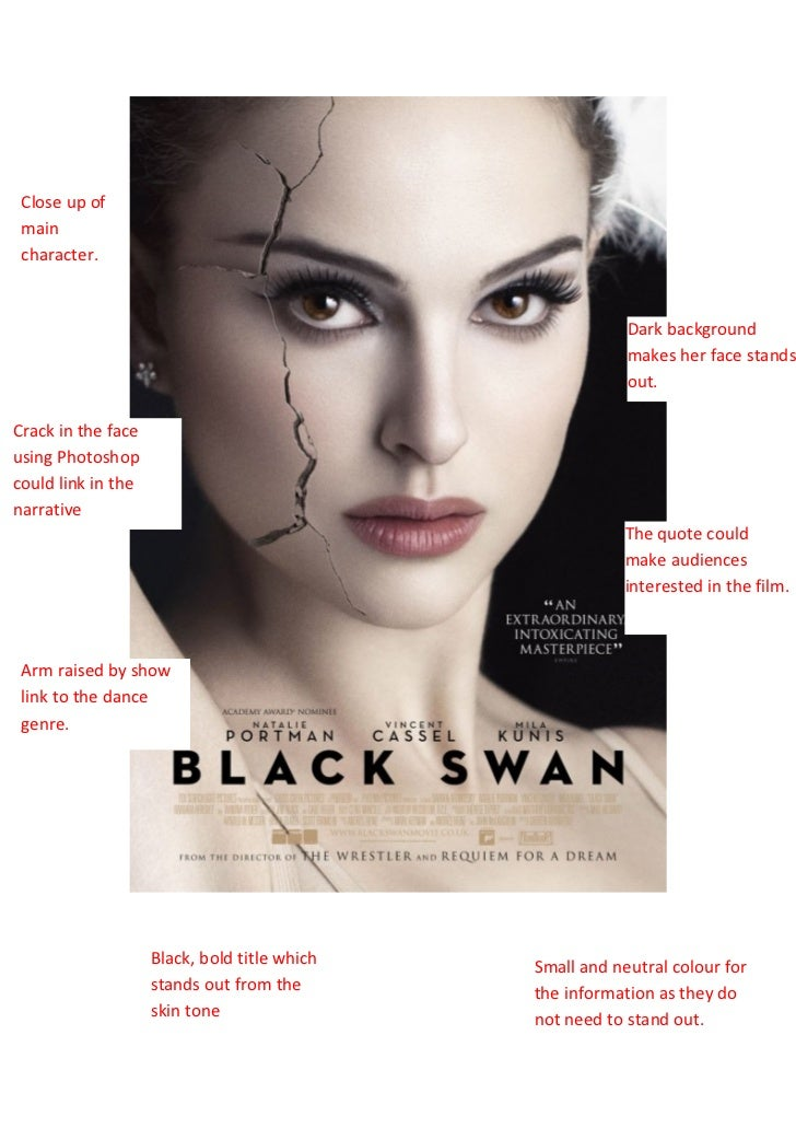 critical essay black swan A black swan is an event or occurrence that deviates beyond what is normally expected of a situation and is extremely difficult to predict.