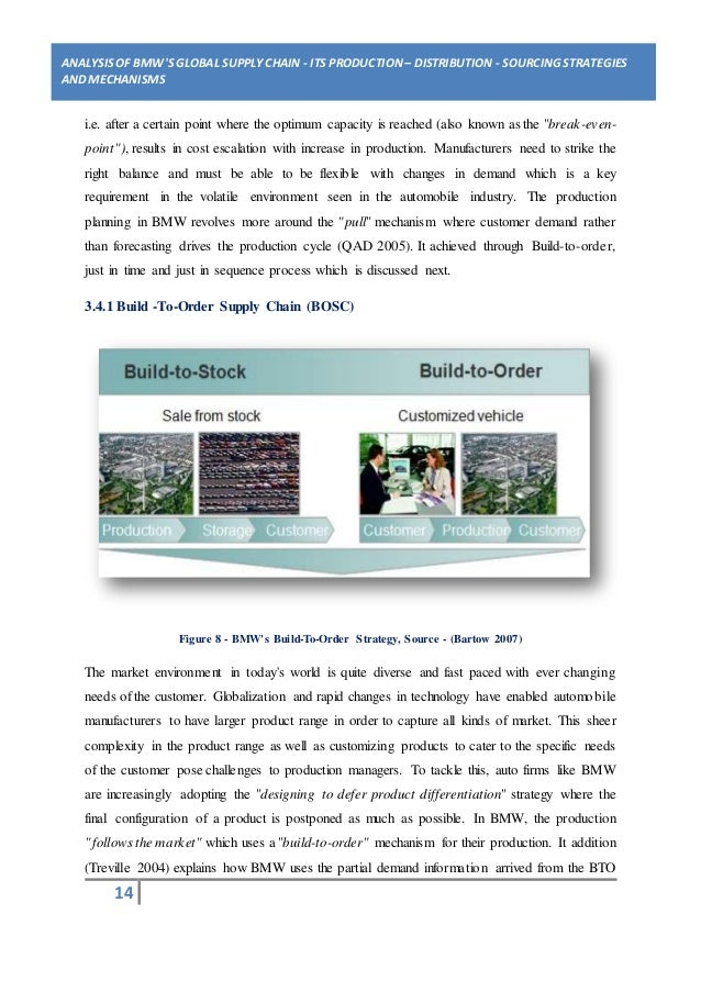 supply chain and distribution network essay In a supply chain, distribution means the steps required to move and store a  p68) a typical distribution network of coffee distribution  read full essay.