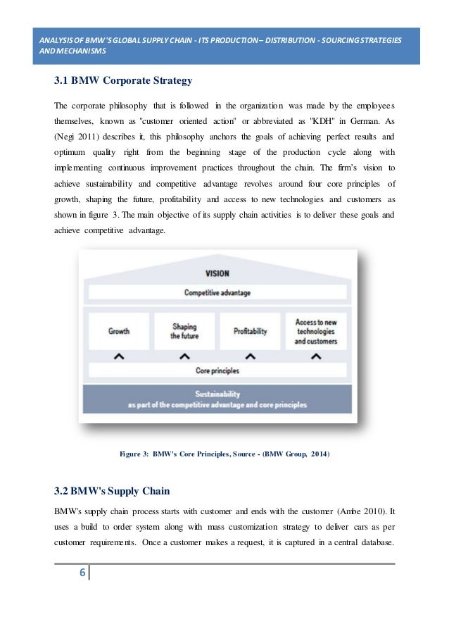 Analysis Of Bmws Global Supply Chain Network Its
