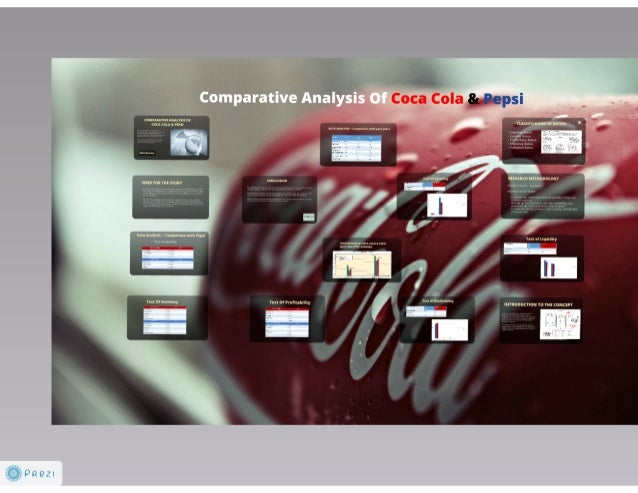 pepsico ratio analysis Ratio analysis, financial analysis based on liquidity, leverage, profitability and  turnover ratio.