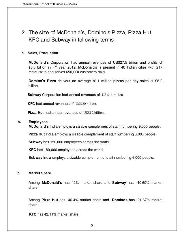Pizza Hut Kfc And Subway