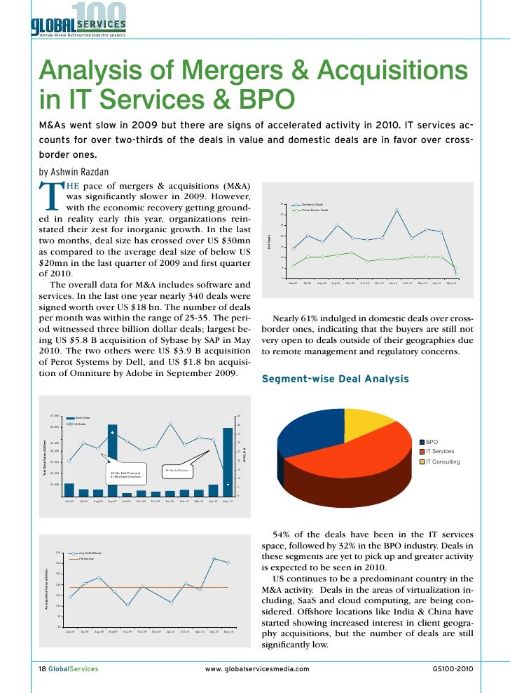 Analysis of Mergers & Acquisitions in IT Services & BPO