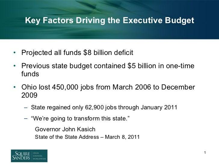 Key Factors Driving the Executive Budget <ul><li>Projected all funds $8 billion deficit </li></ul><ul><li>Previous state b...