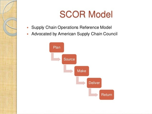 Example image warehouse plan - E Commerce Models And Web 2 0 In Supply Chain