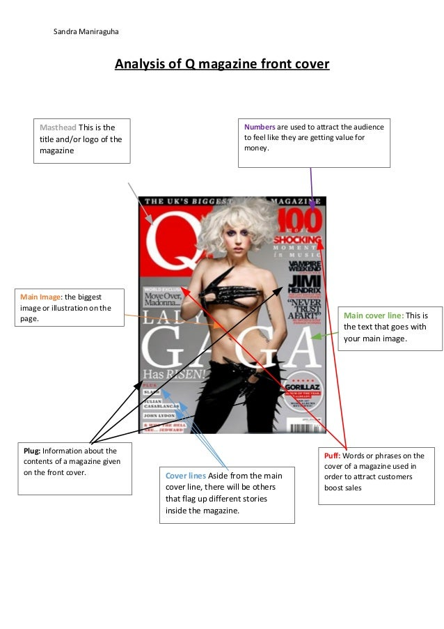 Sandra Maniraguha  Analysis of Q magazine front cover  Masthead This is the title and/or logo of the magazine  Numbers are...