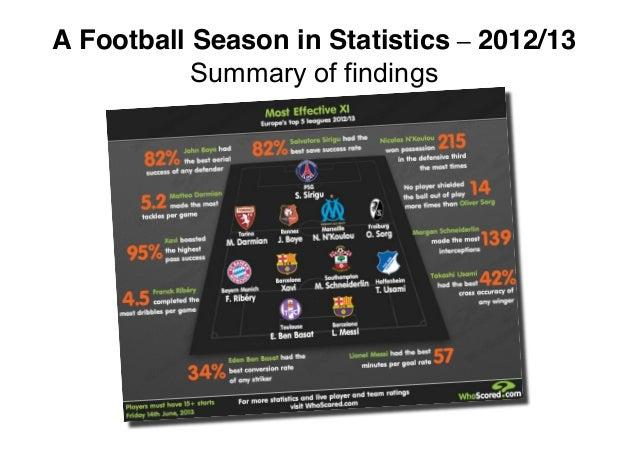A Football Season in Statistics – 2012/13Summary of findings