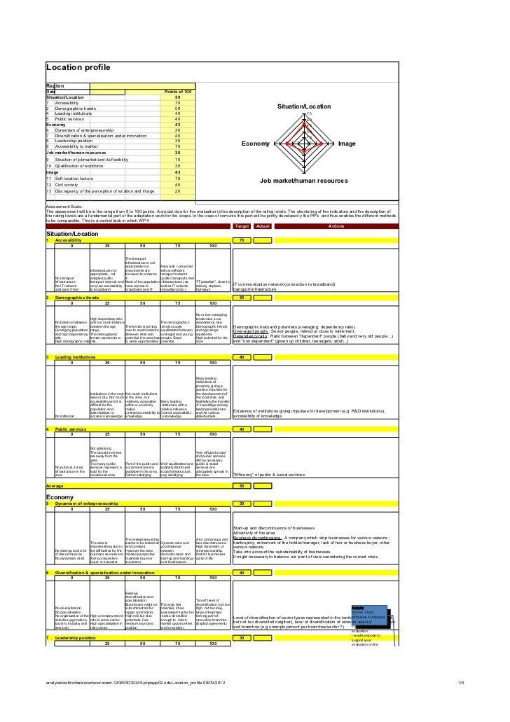Comunis Analysis tool bsc balanced scorecard