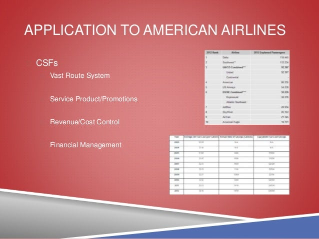 strategic resources core competencies of the american airlines The old frontier airlines had once dominated the denver hub until it started having financial evaluate potential strategic directions and recommend the most low-cost growth strategy resource-based-view analysis core competencies vrio framework strategic directions.