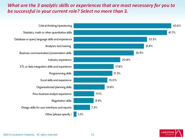 analytical skills tools and attitudes 2013 survey lavastorm analyti 11 ...