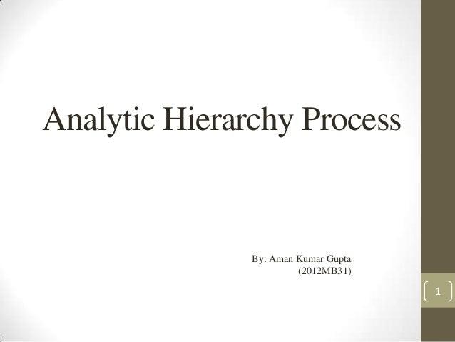 Analytic Hierarchy Process  By: Aman Kumar Gupta (2012MB31)  1