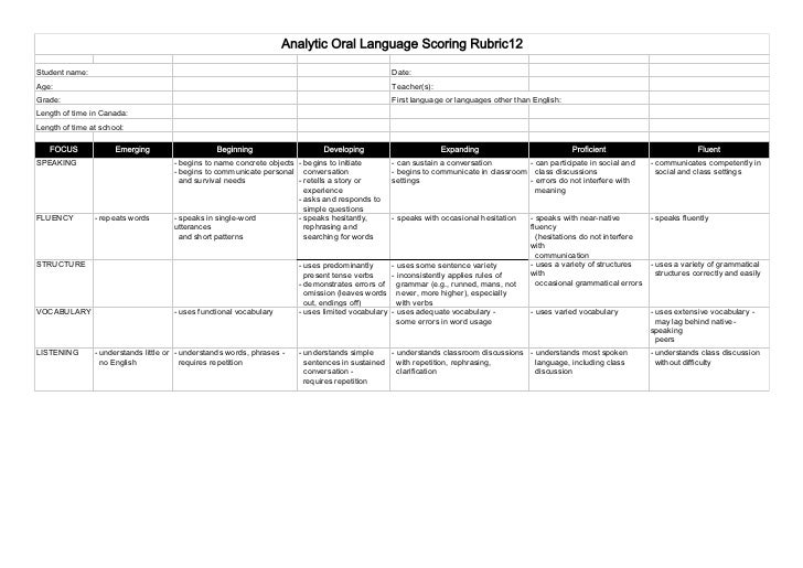 Analytic oral language scoring rubric sheet1
