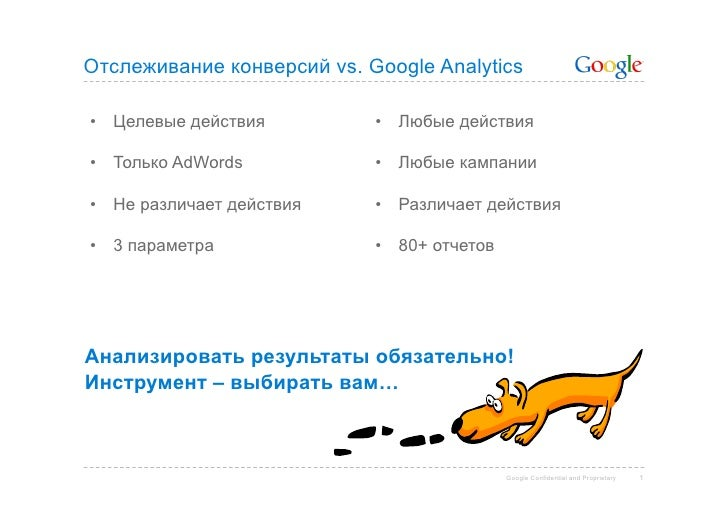 Отслеживание конверсий vs. Google Analytics  • Целевые действия         • Любые действия  • Только AdWords           •...