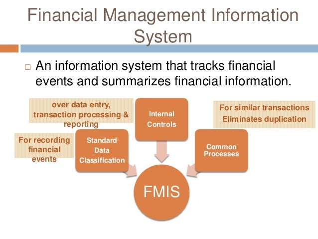 financial management summary and definitions