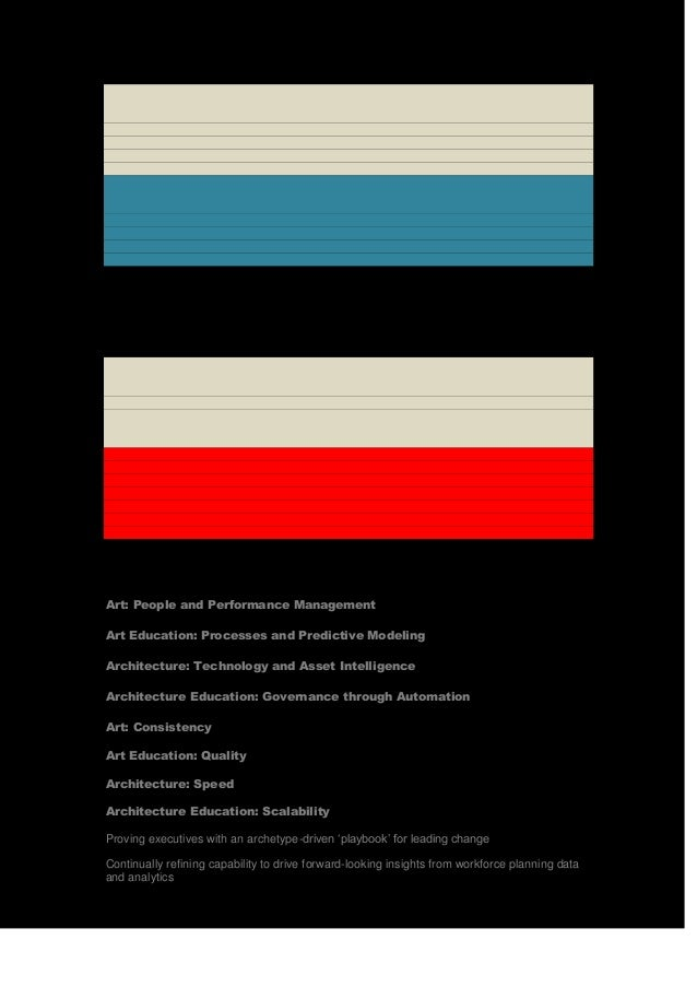 Art: People and Performance ManagementArt Education: Processes and Predictive ModelingArchitecture: Technology and Asset I...