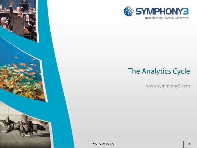 The Analytics Cycle