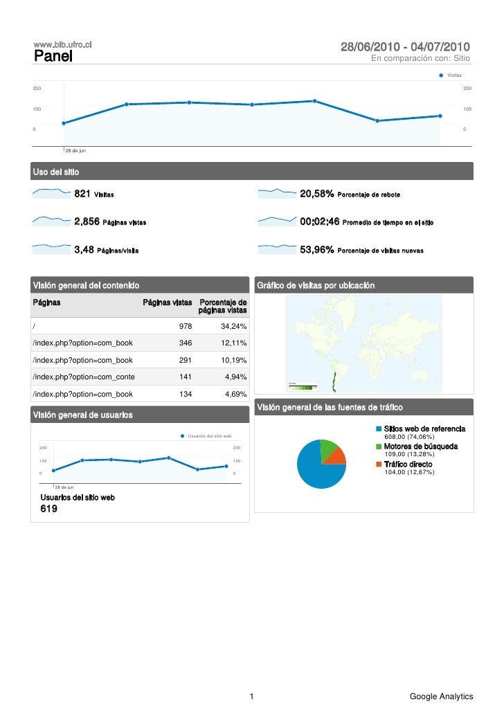 Analytics www.bib.ufro.cl 20100628-20100704_(dashboard_report)