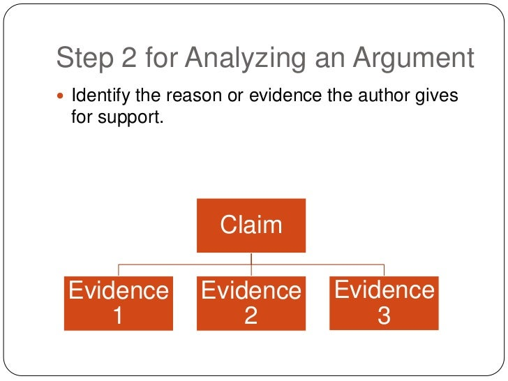 Image result for arguments claims evidence