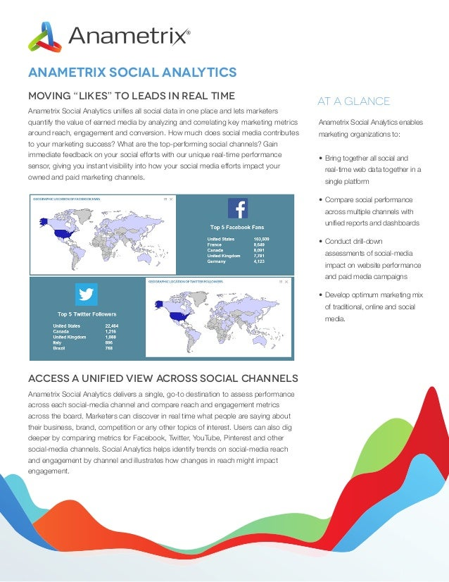 """ANAMETRIX SOCIAL ANALYTICS Moving """"Likes"""" to Leads in Real Time Anametrix Social Analytics unifies all social data in one ..."""