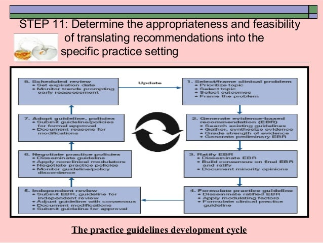 implementing evidence based practice findings to decrease Latest available findings on quality of and is a publicly available database of evidence-based clinical practice guidelines and implementation.
