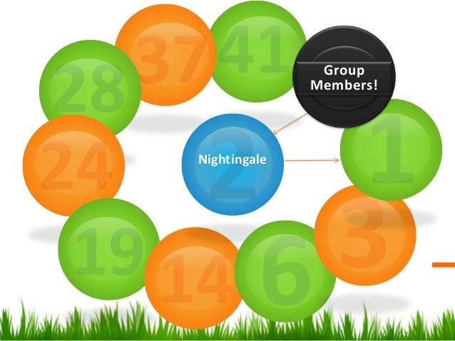 Group Members!  Nightingale