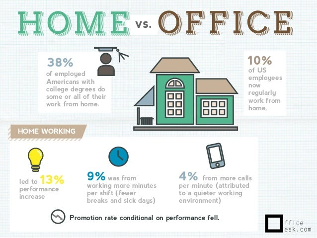 home office vs 10 38 anatomy home office