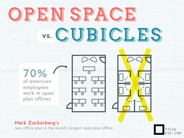 70 of american employees work in open plan offices mark anatomy home office
