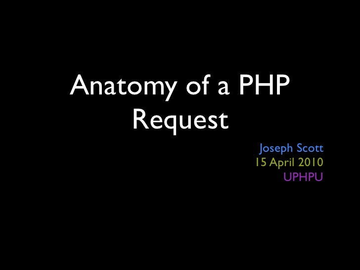 Anatomy of a PHP Request