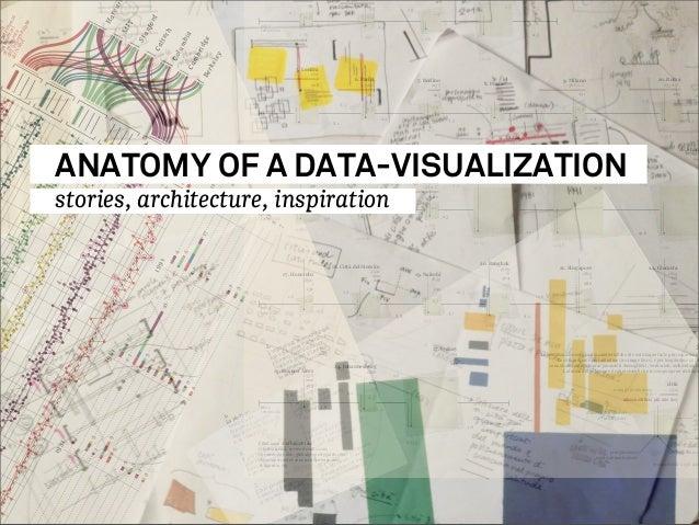 Anatomy of a dataviz