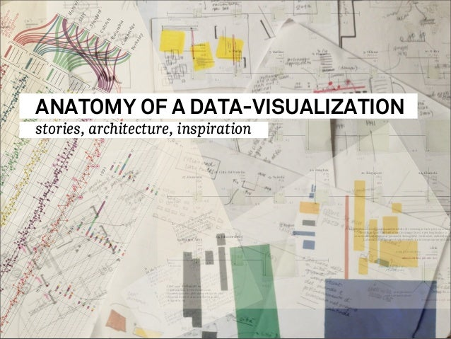 Anatomy of a dataviz