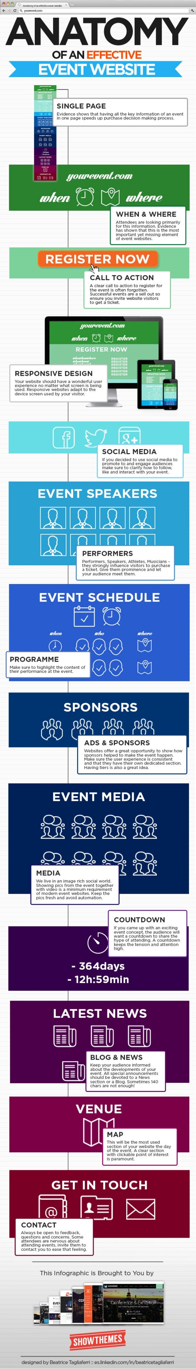 Anatomy of an Effective Event Webiste