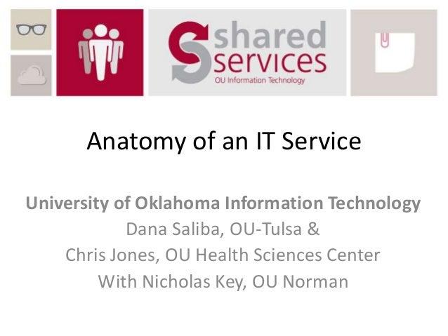 Anatomy of an IT Service University of Oklahoma Information Technology Dana Saliba, OU-Tulsa & Chris Jones, OU Health Scie...