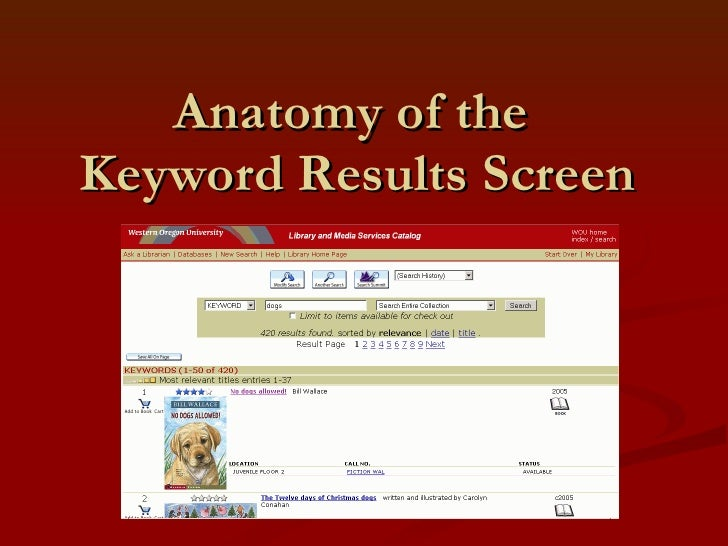 Anatomy of the  Keyword Results Screen