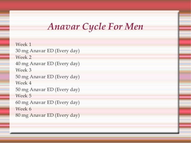anavar cutting cycle before and after