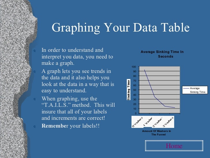 Scientific Data Table Graphing Your Data Table