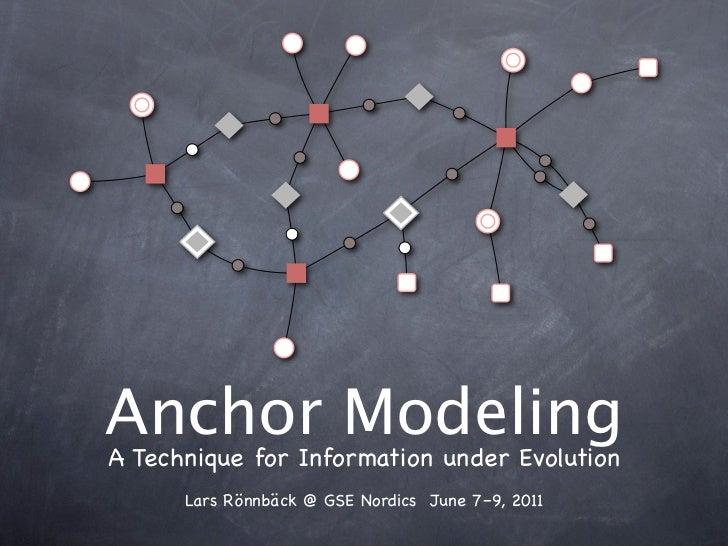 Anchor ModelingA Technique for Information under Evolution      Lars Rönnbäck @ GSE Nordics June 7–9, 2011