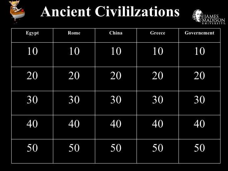 Ancient Civililzations 50 50 50 50 50 40 40 40 40 40 30 30 30 30 30 20 20 20 20 20 10 10 10 10 10 Governement Greece China...
