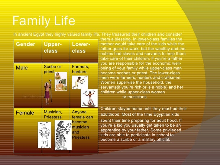 ancient egypt family life and education Families work education art and culture families ancient egypt has always fascinated people, because of the way that they lived.