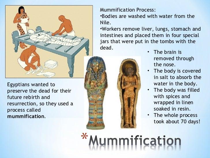 ancient egypt and mummification thesis mummification