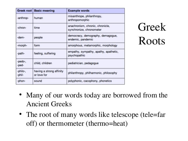 the human flaws in ancient greek myths In ancient times, something like a clap of thunder must've caused quite a fright  they didn't  'myth' is derived from the greek work 'mythos', which means 'story'  myths are  this myth can be interpreted as a reflection on the flaws of humanity.