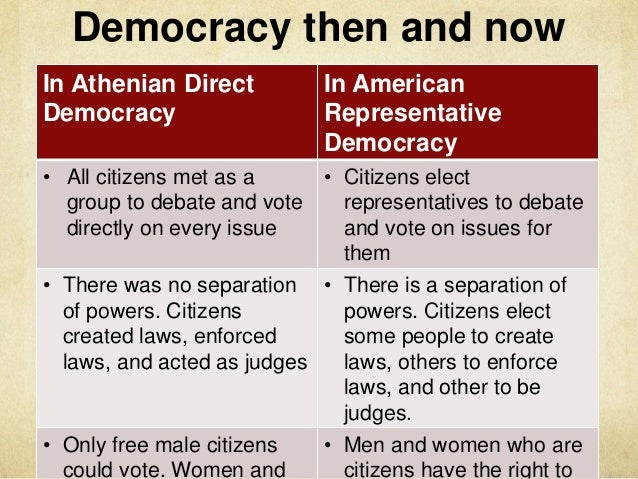 the issues of direct democracy in canada Democracy accessible - can 149 current issues in canada this preview shows document pages 1 - 7 sign up to view the full document.