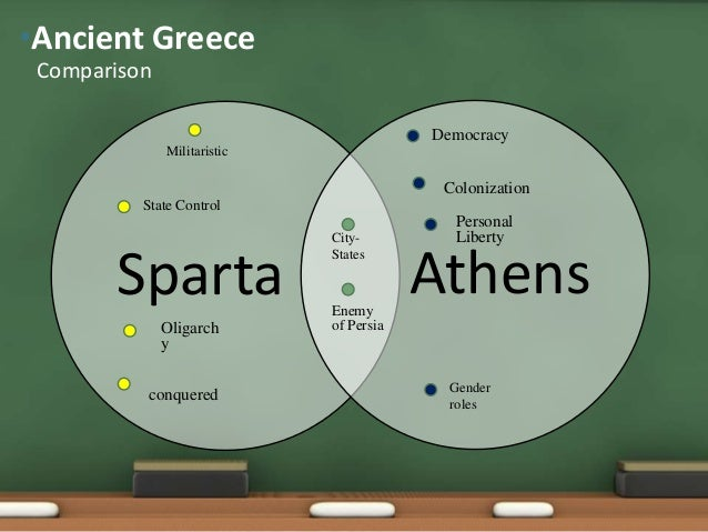 the comparison of the greek cities sparta and athens Athens vs sparta this map shows the locations of the two city-states athens and sparta in ancient greece.