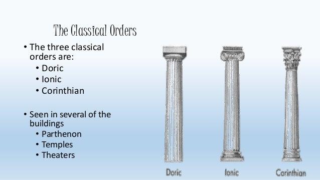 Greek Architecture  Crystalinks